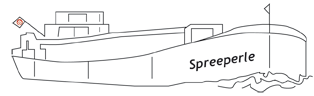 die Spreeperle eShop-Pakete